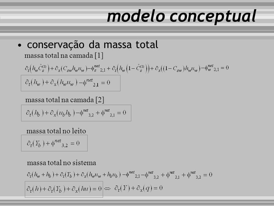 modelo conceptual conservação da massa total massa total na camada [1]